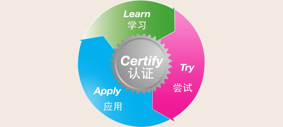 青少儿英语培训课程